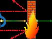 tường lửa (firewall) không có tác dụng với truy cập
